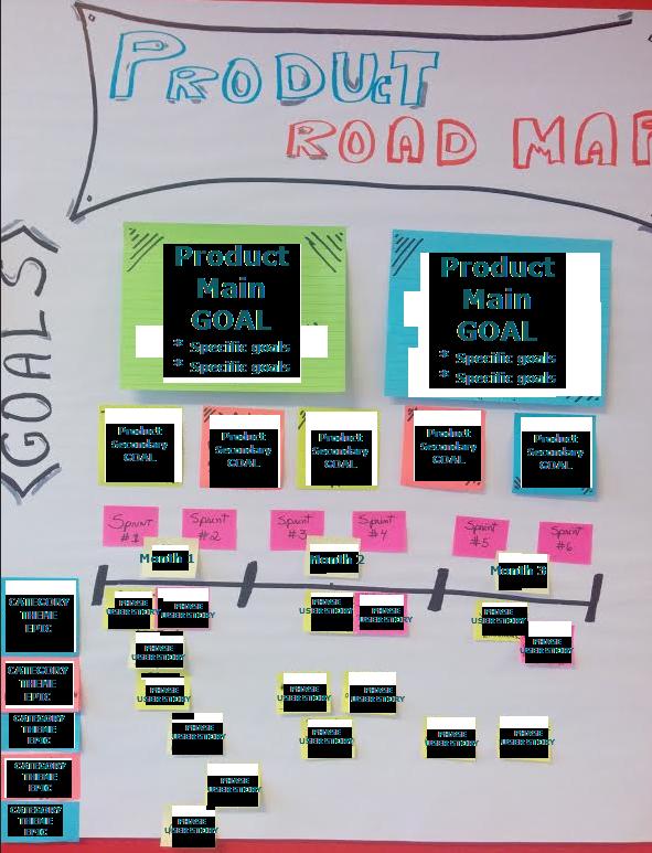 product-roadmap-goals-next-Quarter