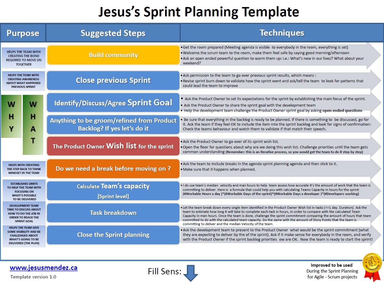 Techniques for improving Sprint Planning | Jesus Mendez